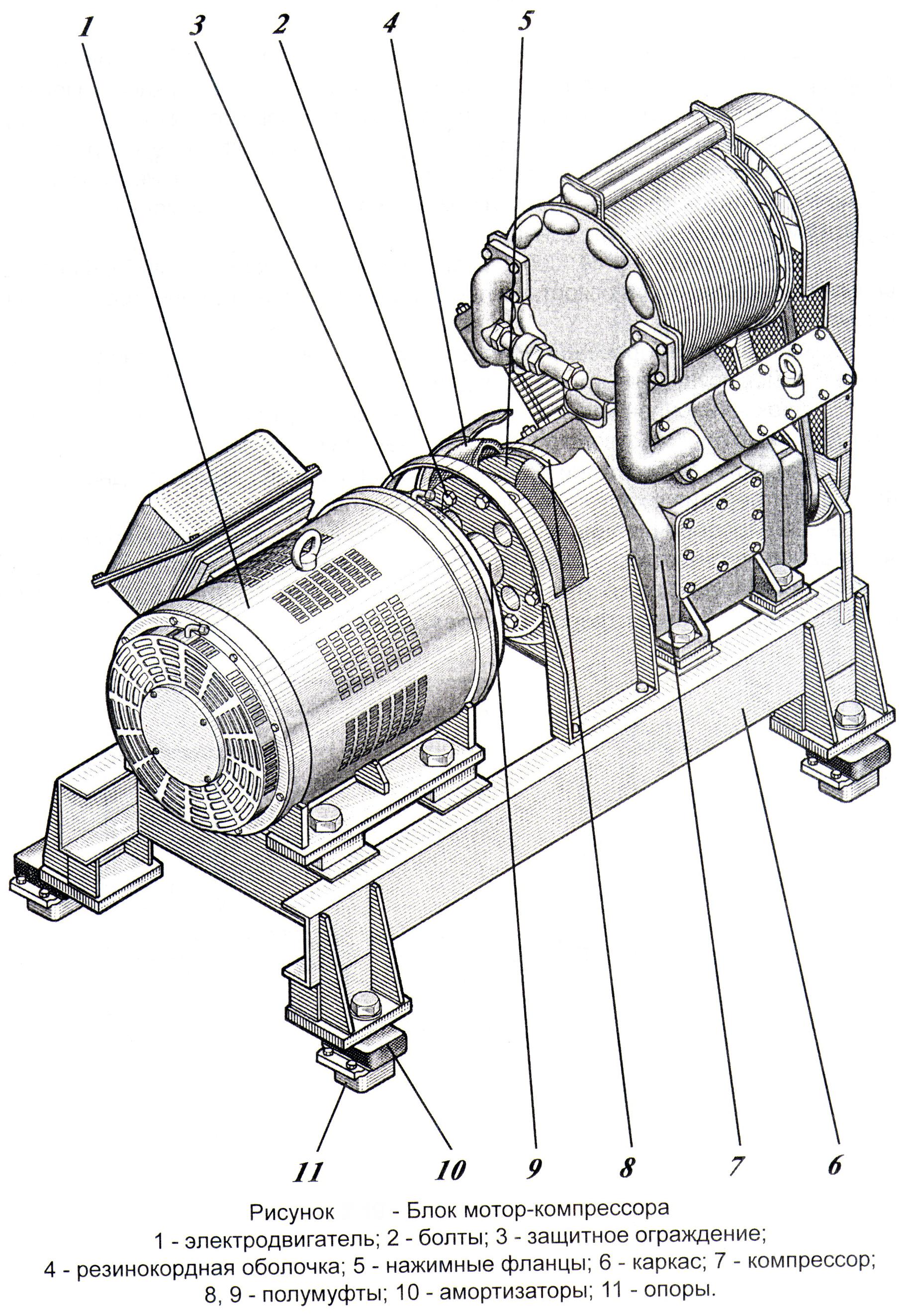 схема магнитного матора