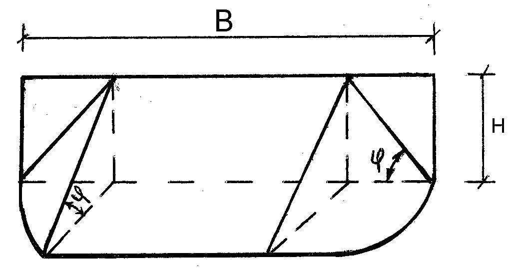 Рисунок 4 - Схема призмы