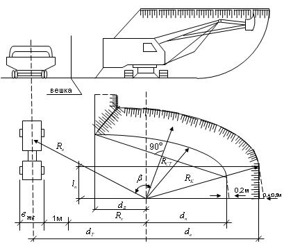 Рис 1 Схема бокового забоя