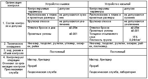 0x01 graphic .