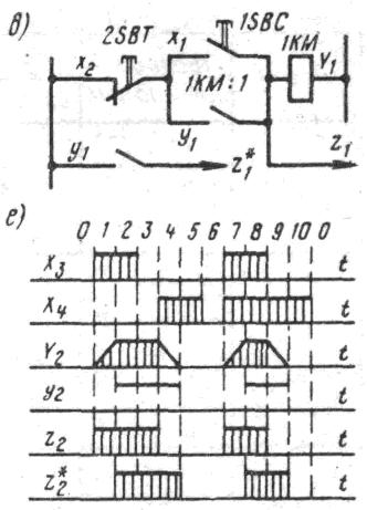 схемы магнитного пускателя