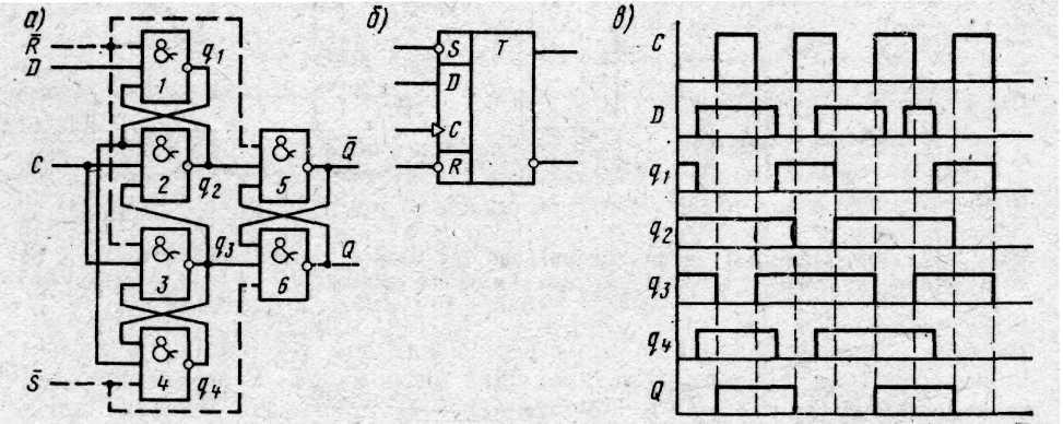 (б) схемы D-триггера с