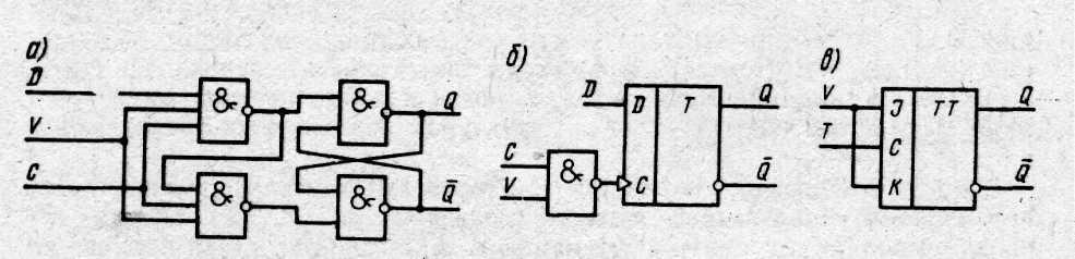 Логические схемы DV-триггера