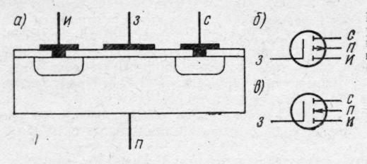 МОП -транзистора с