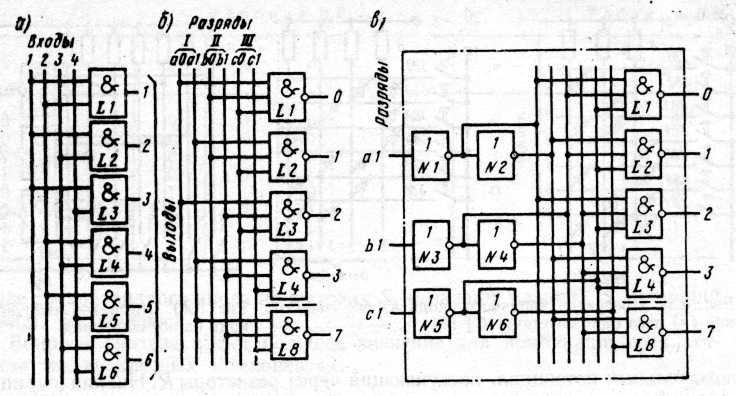 Схемы дешифраторов кода