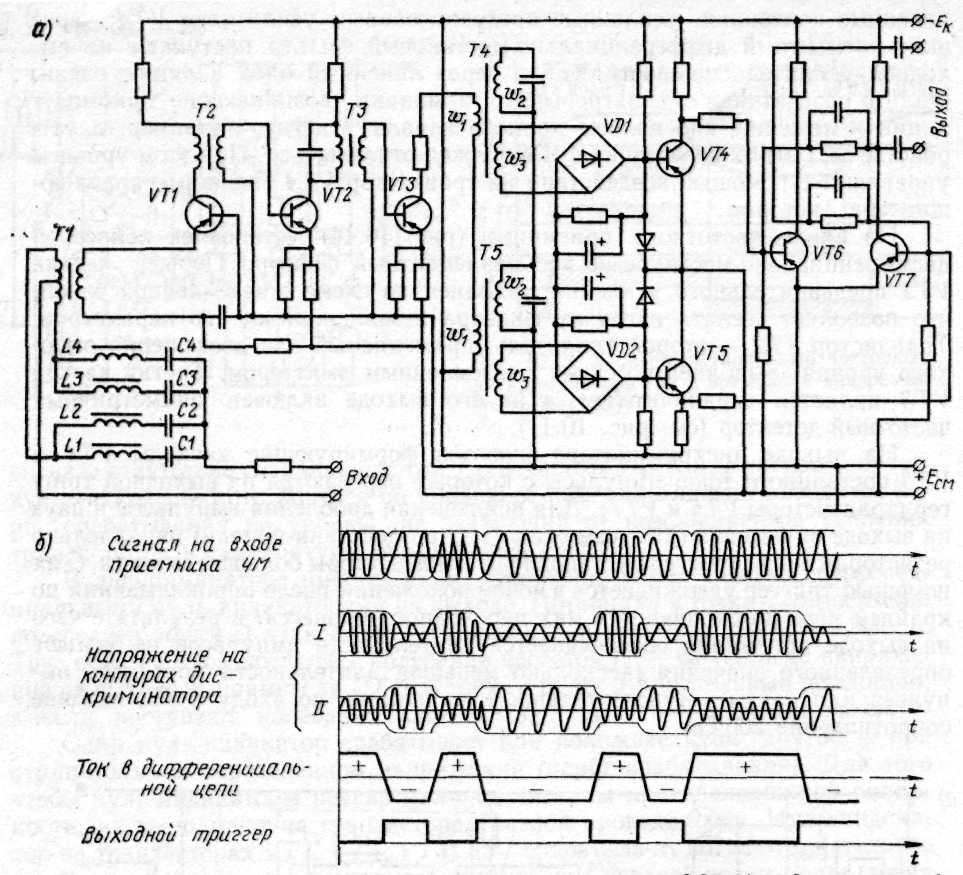 фильтр верхних частот реальная схема