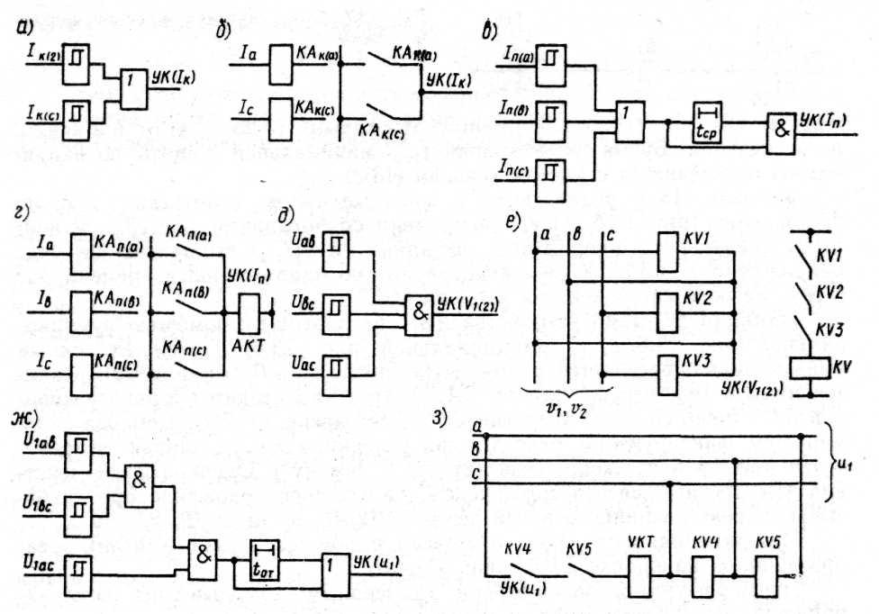 Функциональные схемы узлов